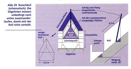 Rutschblock